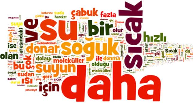 Турецкий язык для путешественников